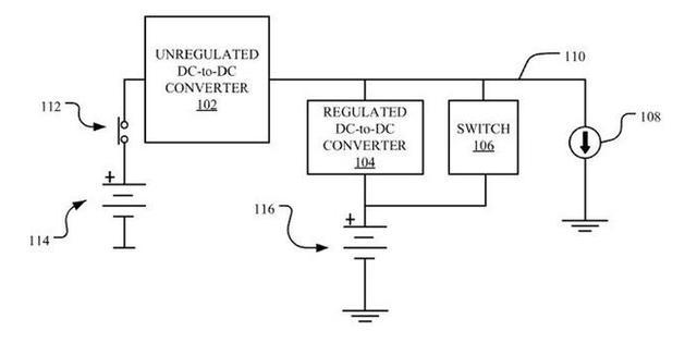 苹果转换构架器专利图