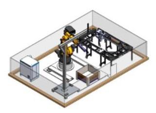 一般自动化——机器人3D视觉应用