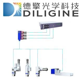 激光过程评估系统--焊接缺陷检测
